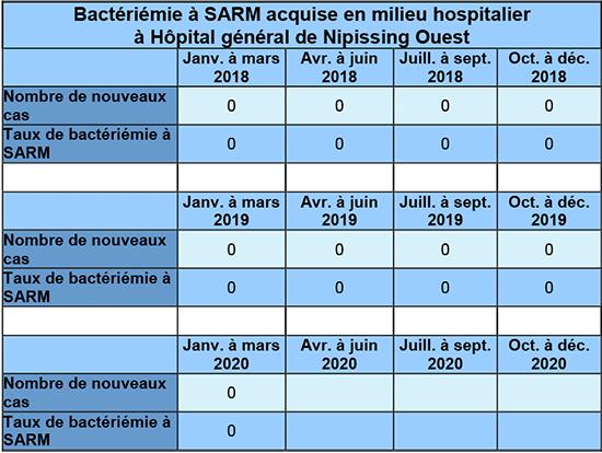 mrsa-March-2020
